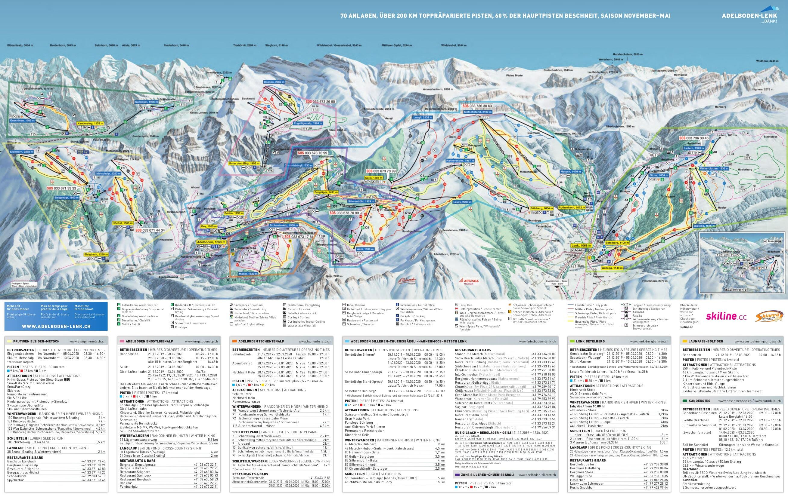 Lenk Piste / Trail Map